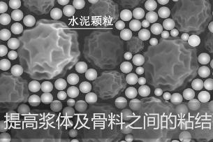 微硅粉的作用